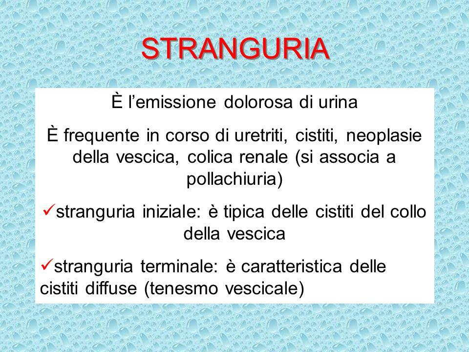 STRANGURIA È l'emissione dolorosa di urina