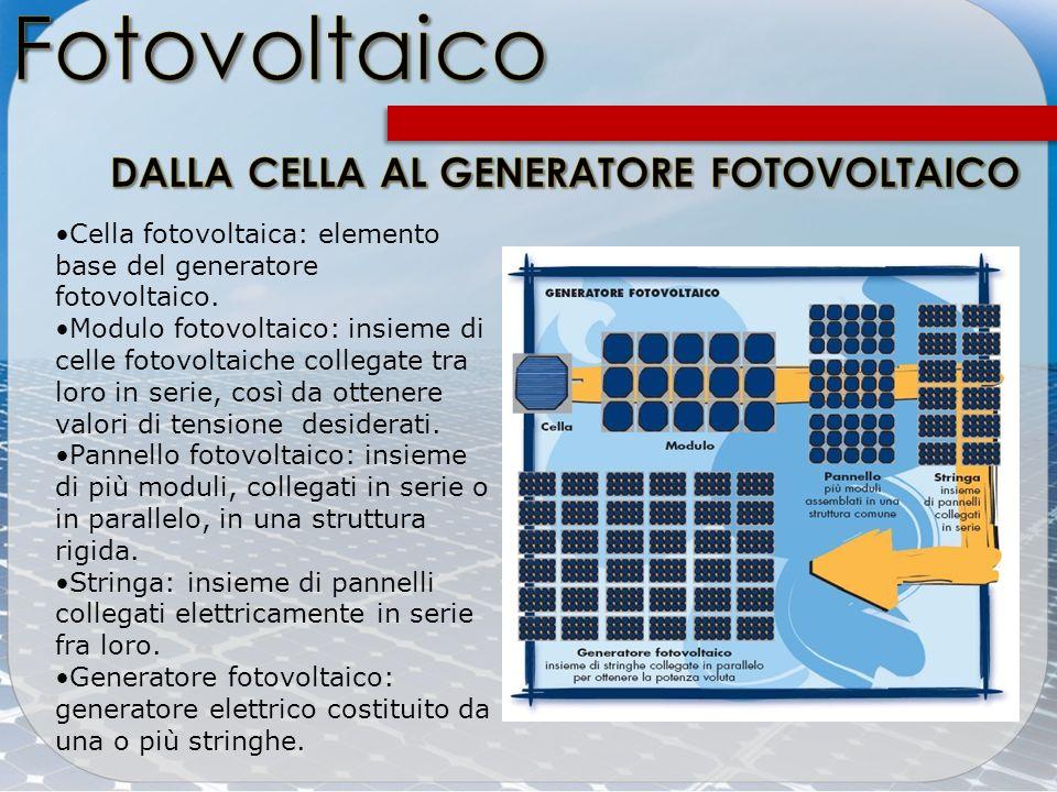 Fotovoltaico DALLA CELLA AL GENERATORE FOTOVOLTAICO