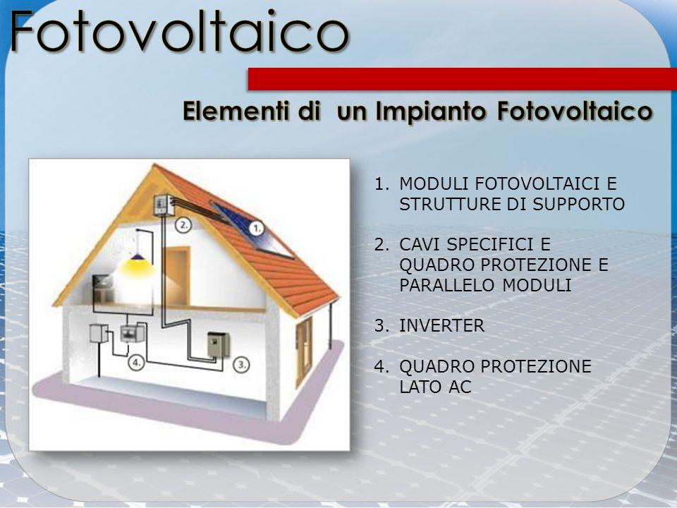 Fotovoltaico Elementi di un Impianto Fotovoltaico