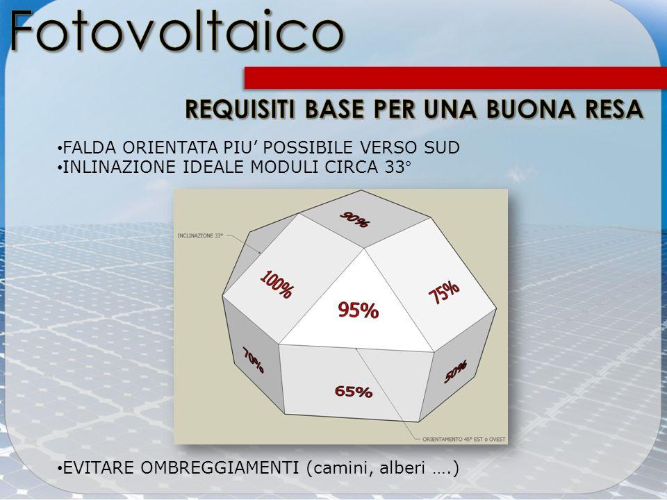 Fotovoltaico REQUISITI BASE PER UNA BUONA RESA