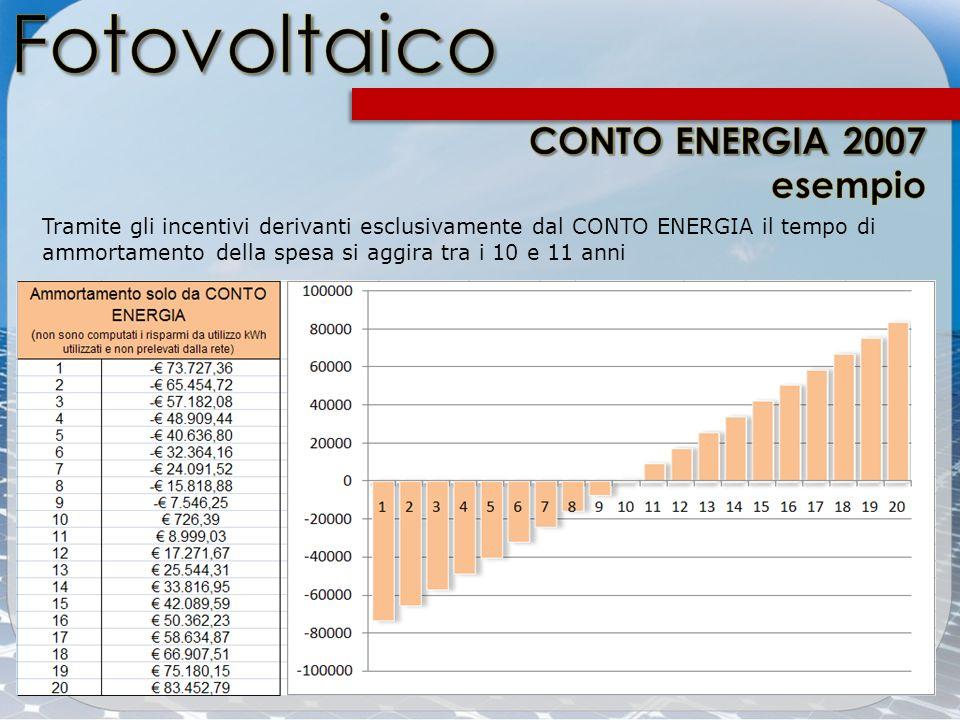 Fotovoltaico CONTO ENERGIA 2007 esempio