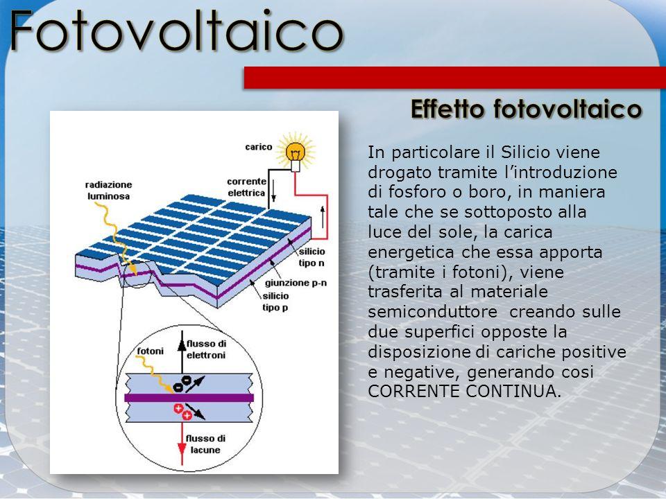 Fotovoltaico Effetto fotovoltaico