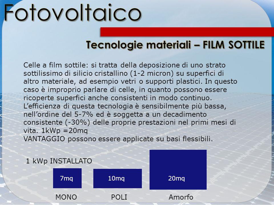 Fotovoltaico Tecnologie materiali – FILM SOTTILE