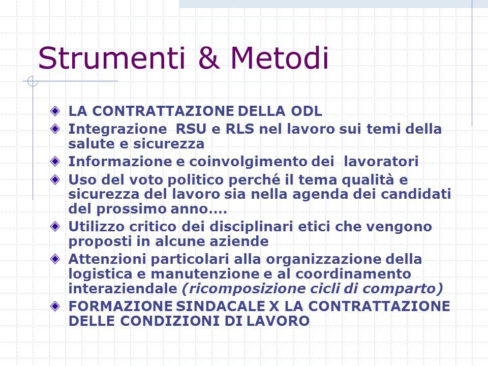 Strumenti & Metodi LA CONTRATTAZIONE DELLA ODL