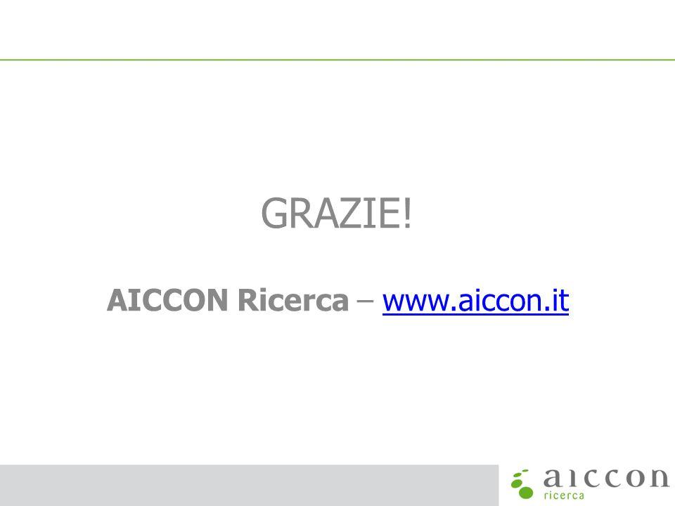 AICCON Ricerca – www.aiccon.it