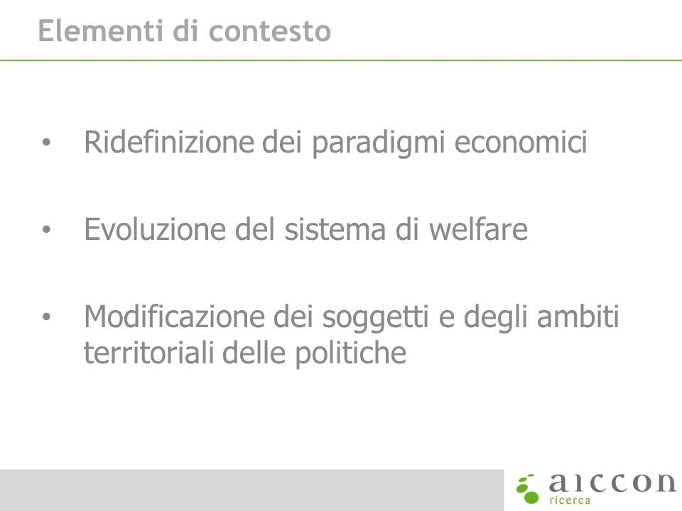 Elementi di contesto Ridefinizione dei paradigmi economici. Evoluzione del sistema di welfare.