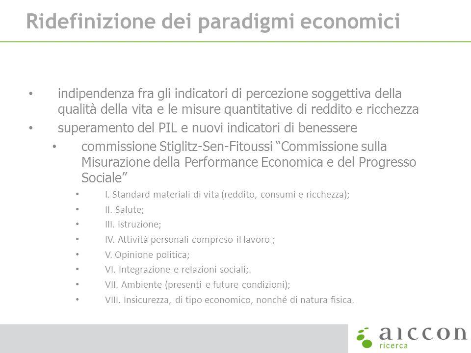 Ridefinizione dei paradigmi economici