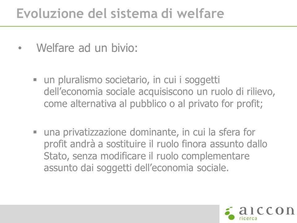 Evoluzione del sistema di welfare