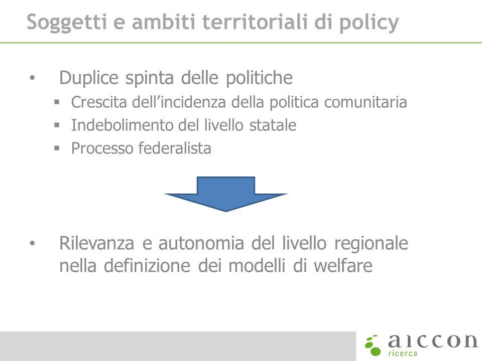 Soggetti e ambiti territoriali di policy