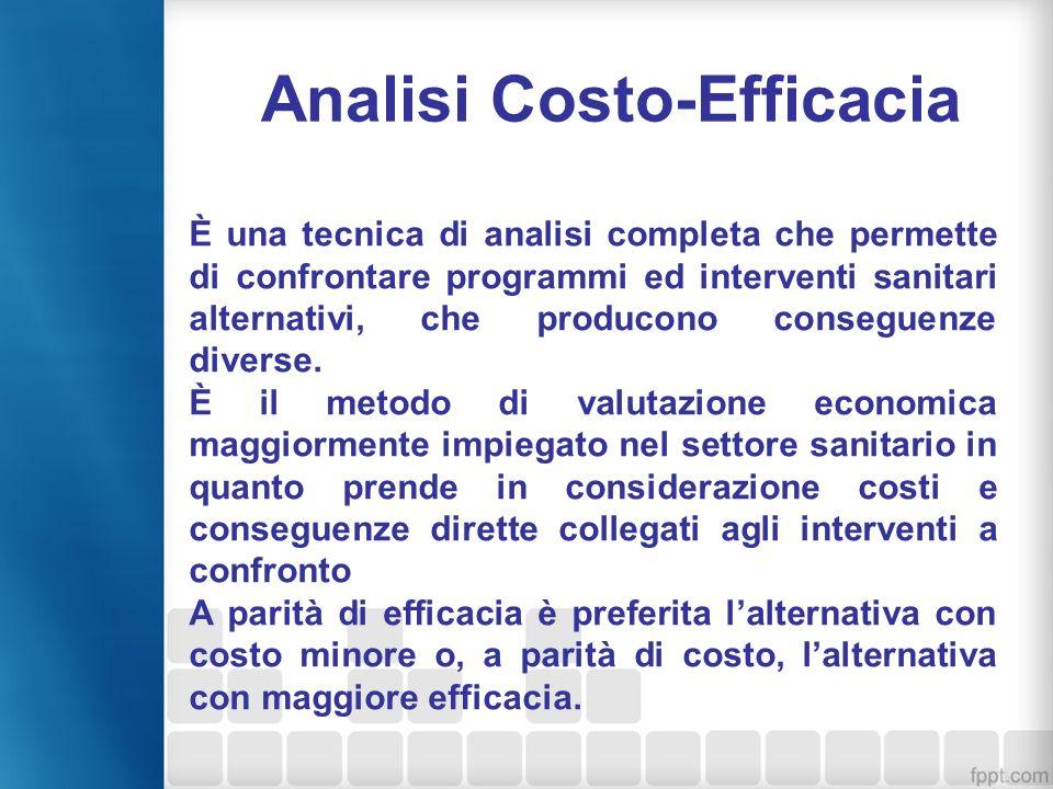Analisi Costo-Efficacia