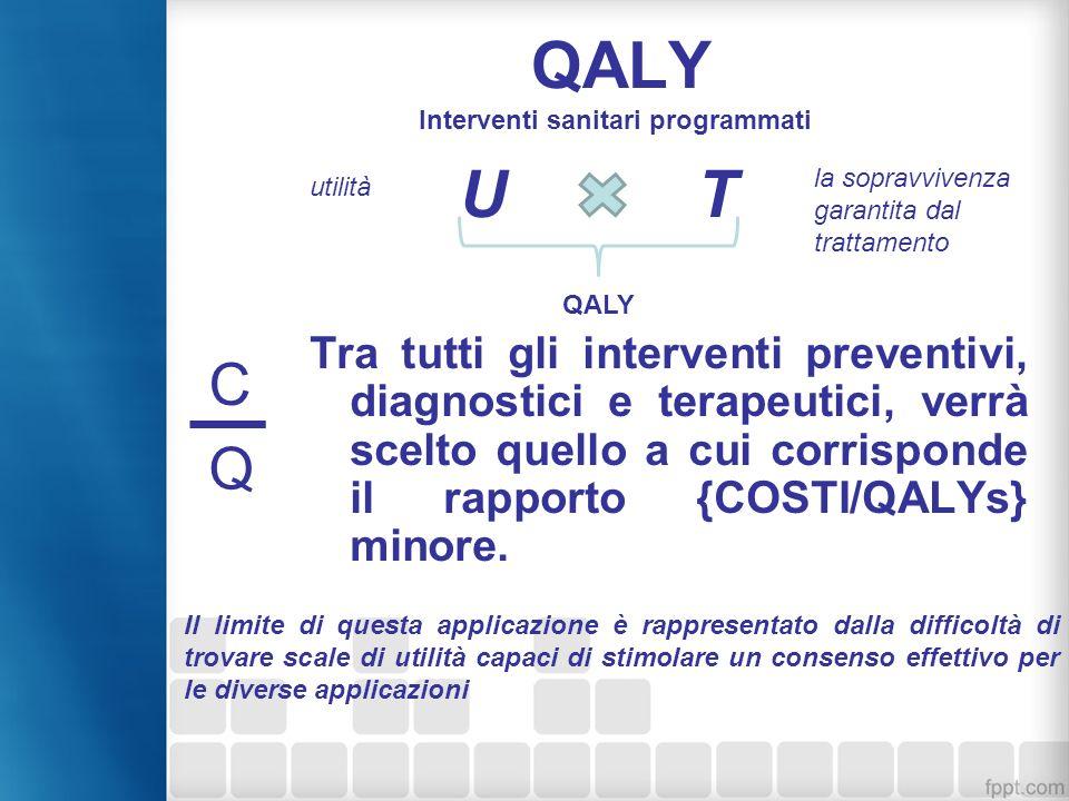 QALY Interventi sanitari programmati. U. T. la sopravvivenza garantita dal trattamento. utilità.