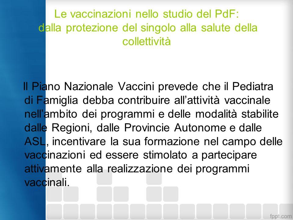 Le vaccinazioni nello studio del PdF: dalla protezione del singolo alla salute della collettività