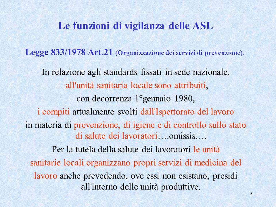 Le funzioni di vigilanza delle ASL