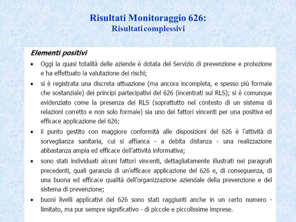 Risultati Monitoraggio 626: Risultati complessivi
