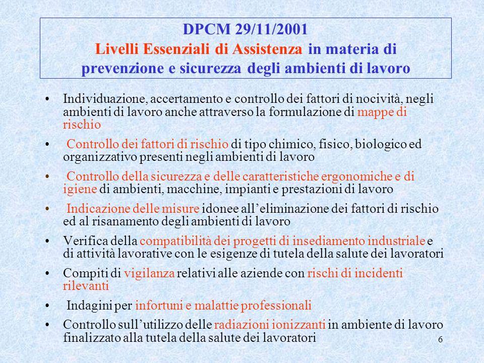 DPCM 29/11/2001 Livelli Essenziali di Assistenza in materia di prevenzione e sicurezza degli ambienti di lavoro