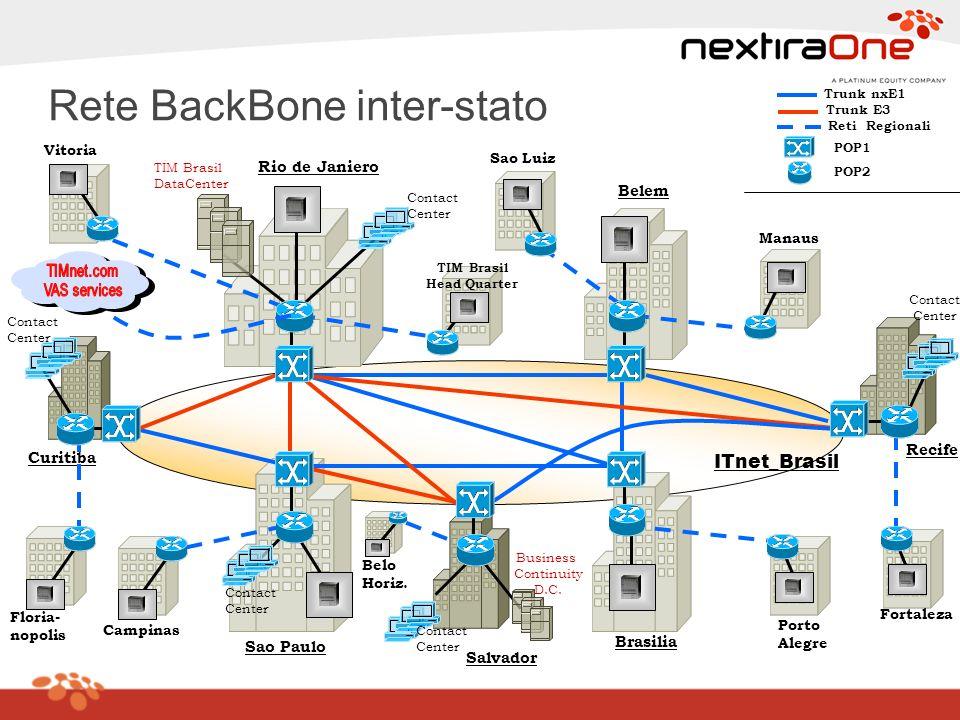 Rete BackBone inter-stato