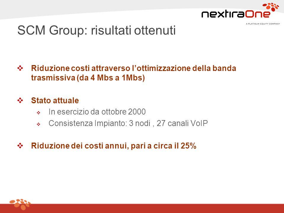 SCM Group: risultati ottenuti