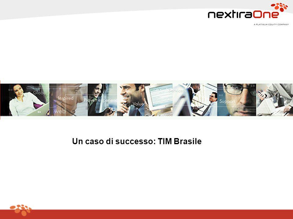 Un caso di successo: TIM Brasile