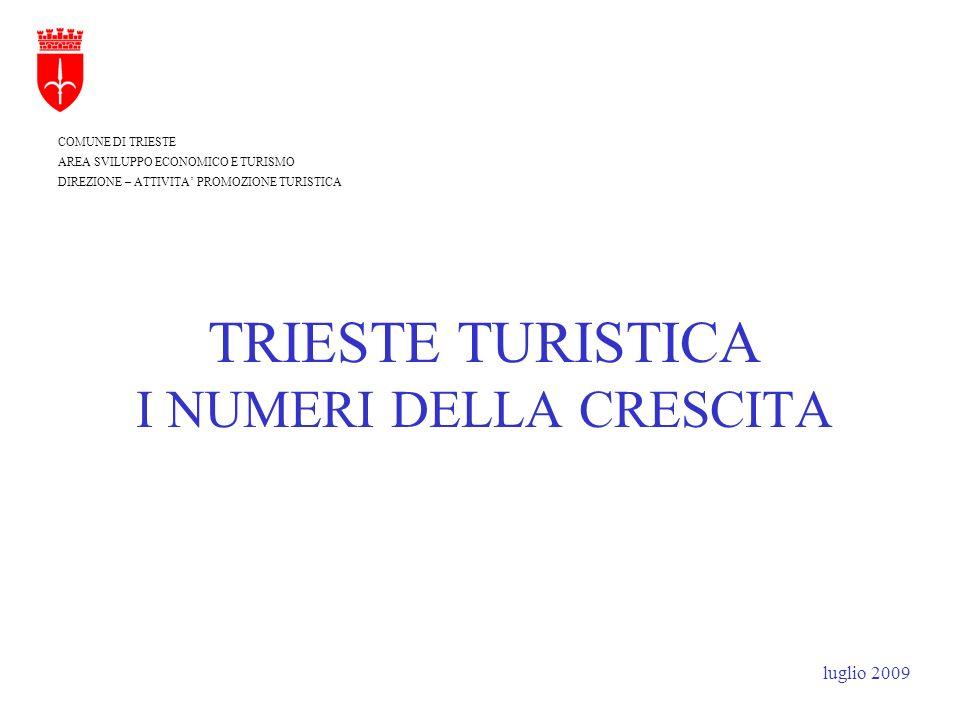 TRIESTE TURISTICA I NUMERI DELLA CRESCITA