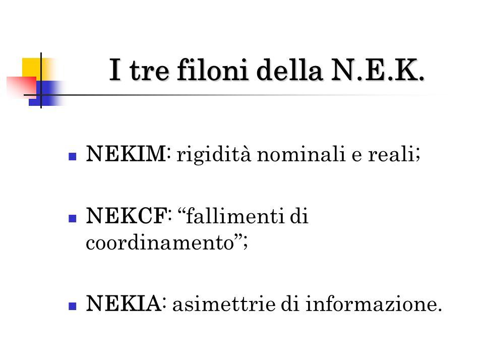 I tre filoni della N.E.K. NEKIM: rigidità nominali e reali;