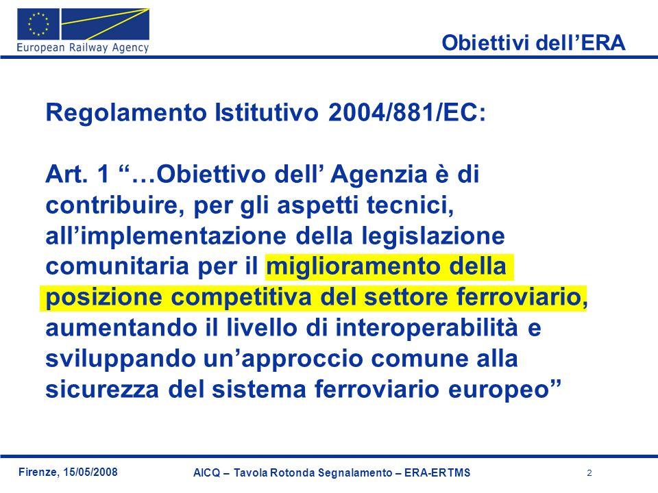Regolamento Istitutivo 2004/881/EC:
