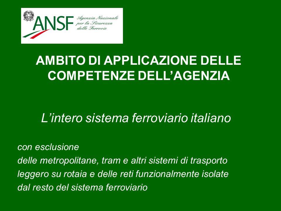 AMBITO DI APPLICAZIONE DELLE COMPETENZE DELL'AGENZIA