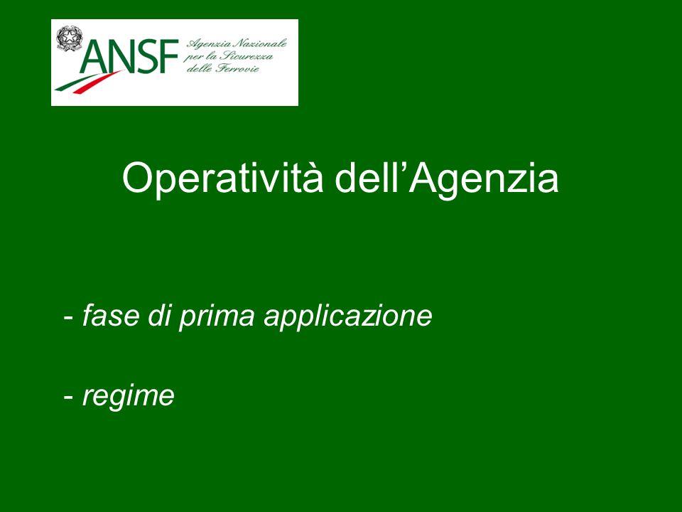 Operatività dell'Agenzia