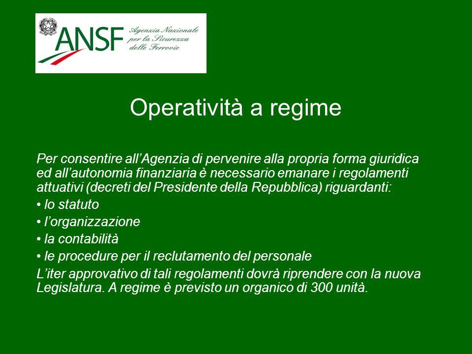 Operatività a regime