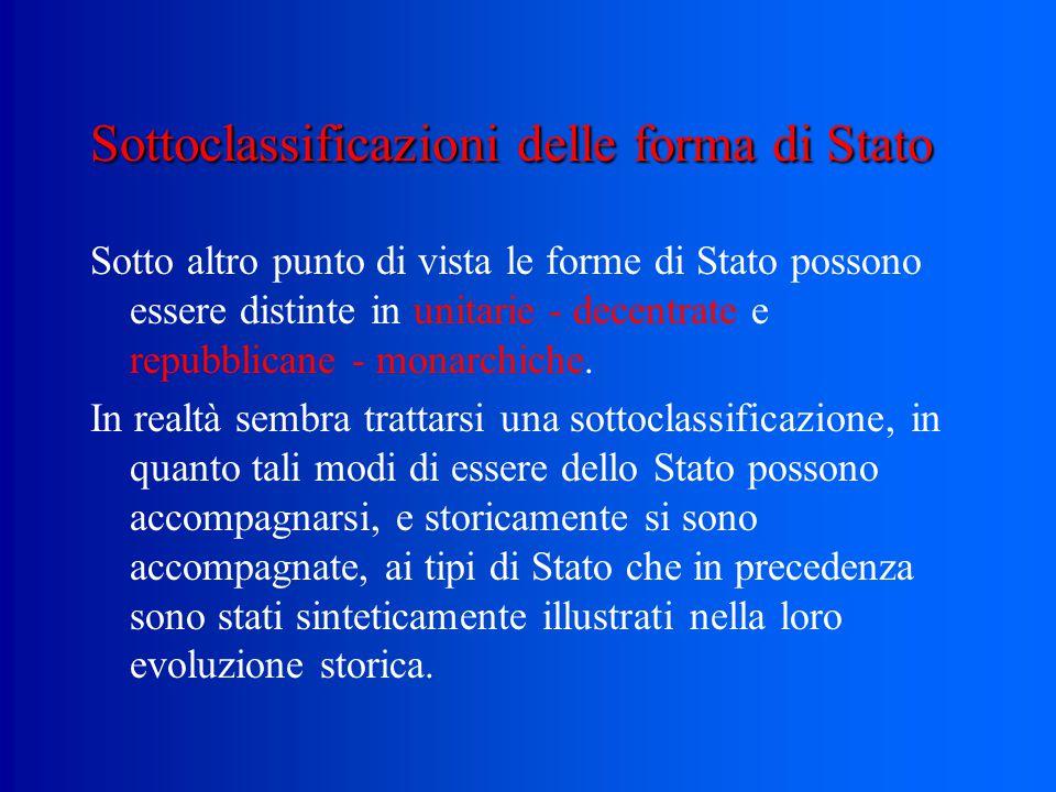 Sottoclassificazioni delle forma di Stato