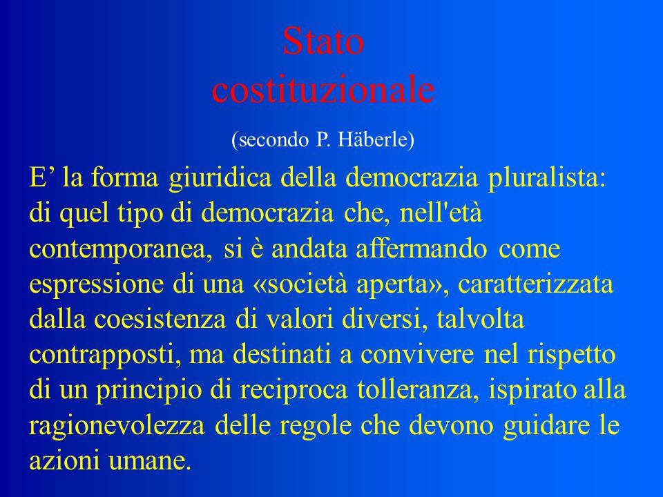 Stato costituzionale (secondo P. Häberle)