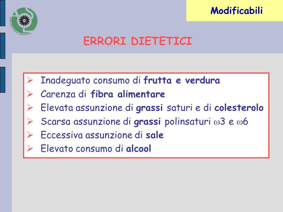 ERRORI DIETETICI Modificabili Inadeguato consumo di frutta e verdura