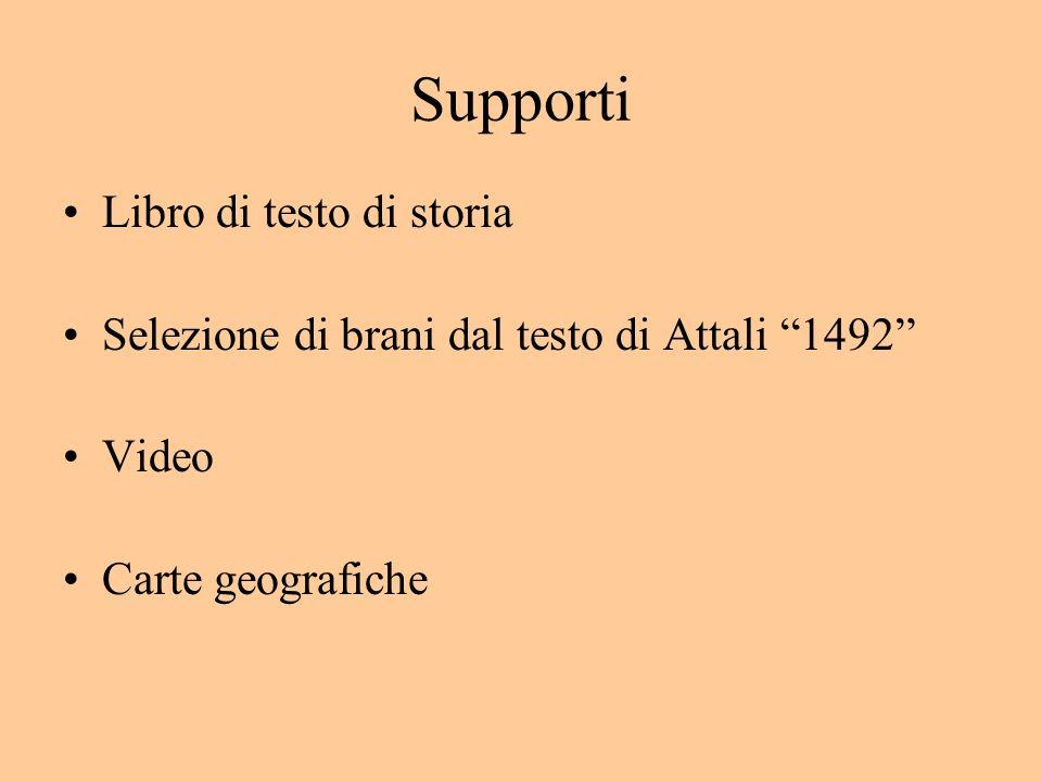 Supporti Libro di testo di storia