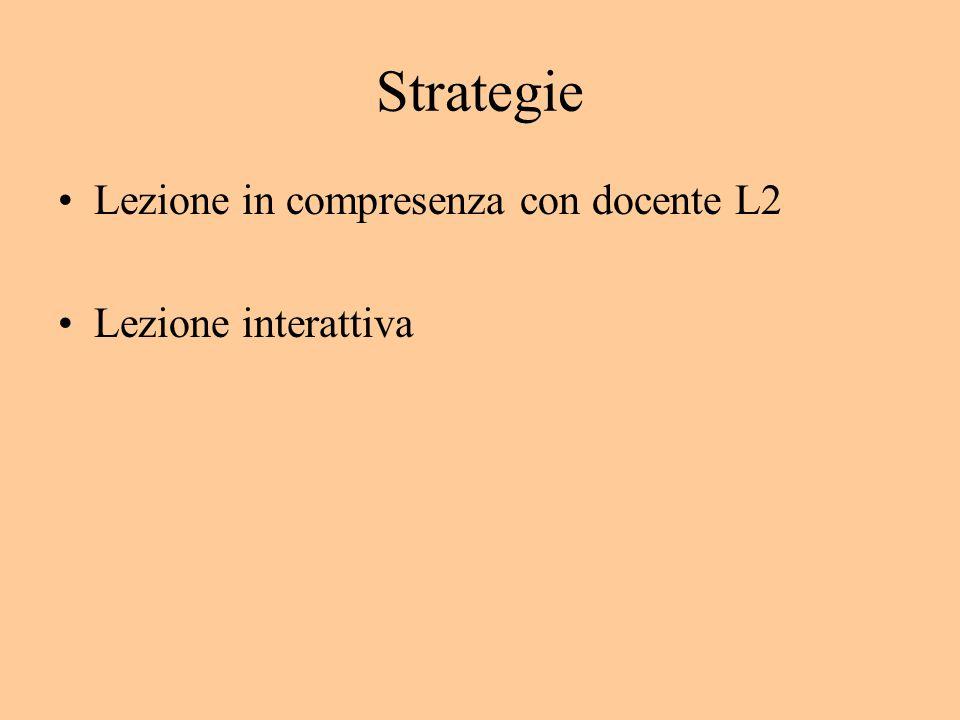 Strategie Lezione in compresenza con docente L2 Lezione interattiva