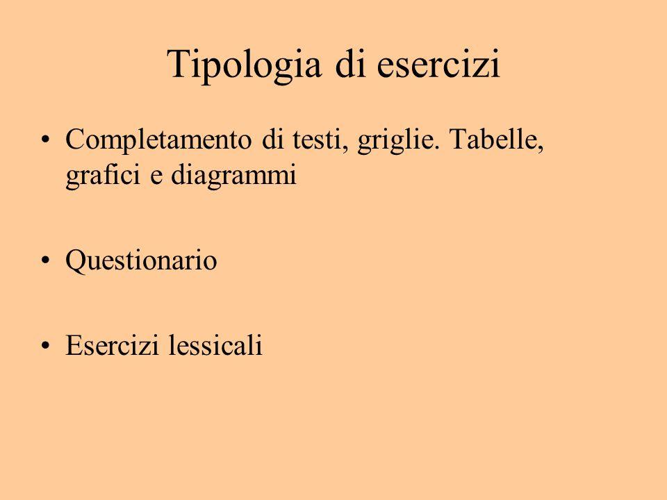 Tipologia di esercizi Completamento di testi, griglie. Tabelle, grafici e diagrammi. Questionario.