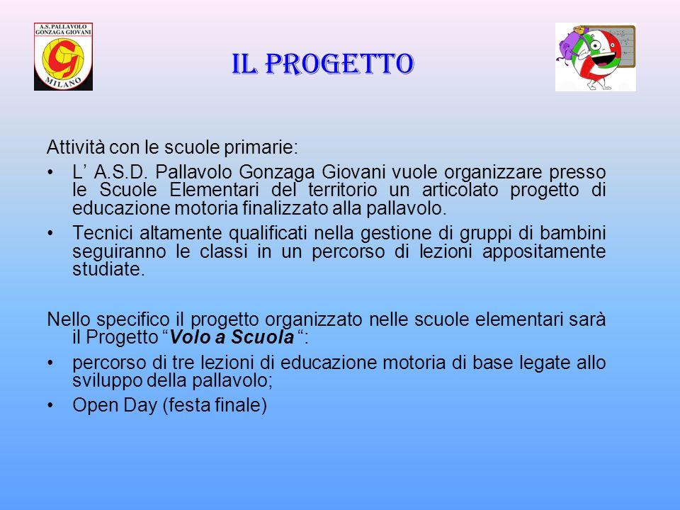 il progetto Attività con le scuole primarie: