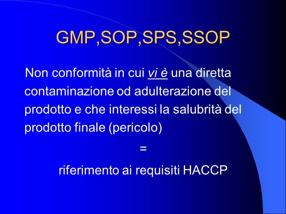 riferimento ai requisiti HACCP