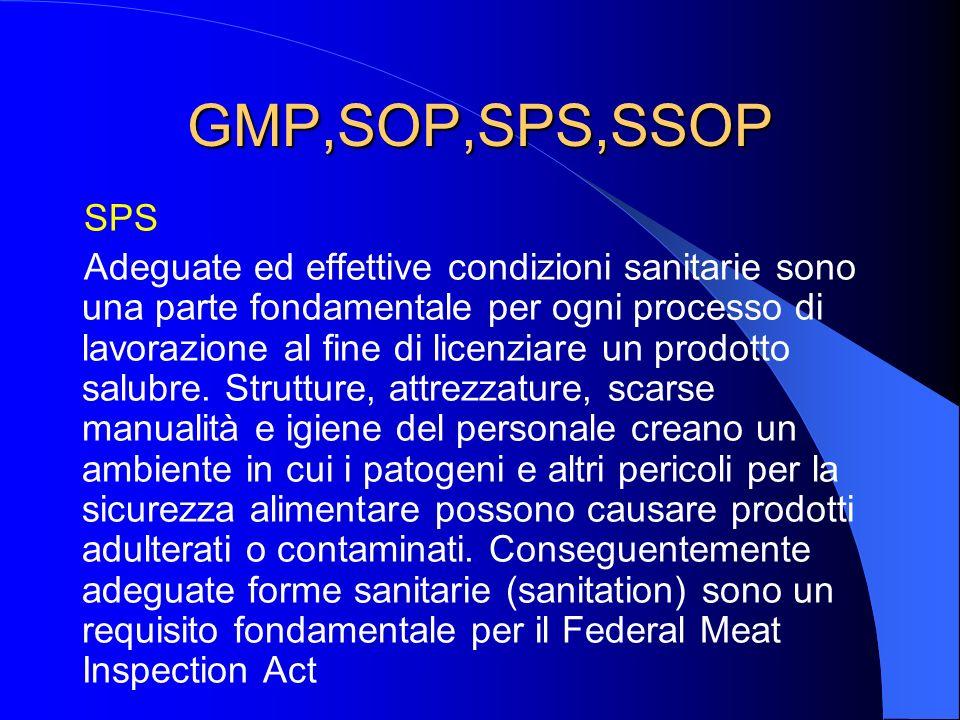 GMP,SOP,SPS,SSOP SPS.