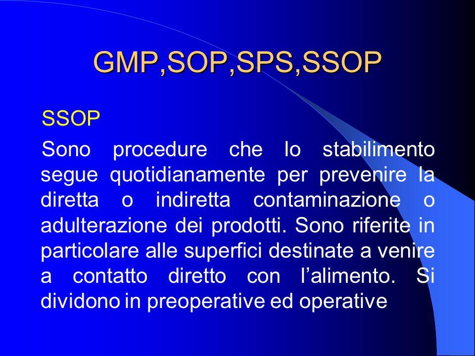 GMP,SOP,SPS,SSOP SSOP.