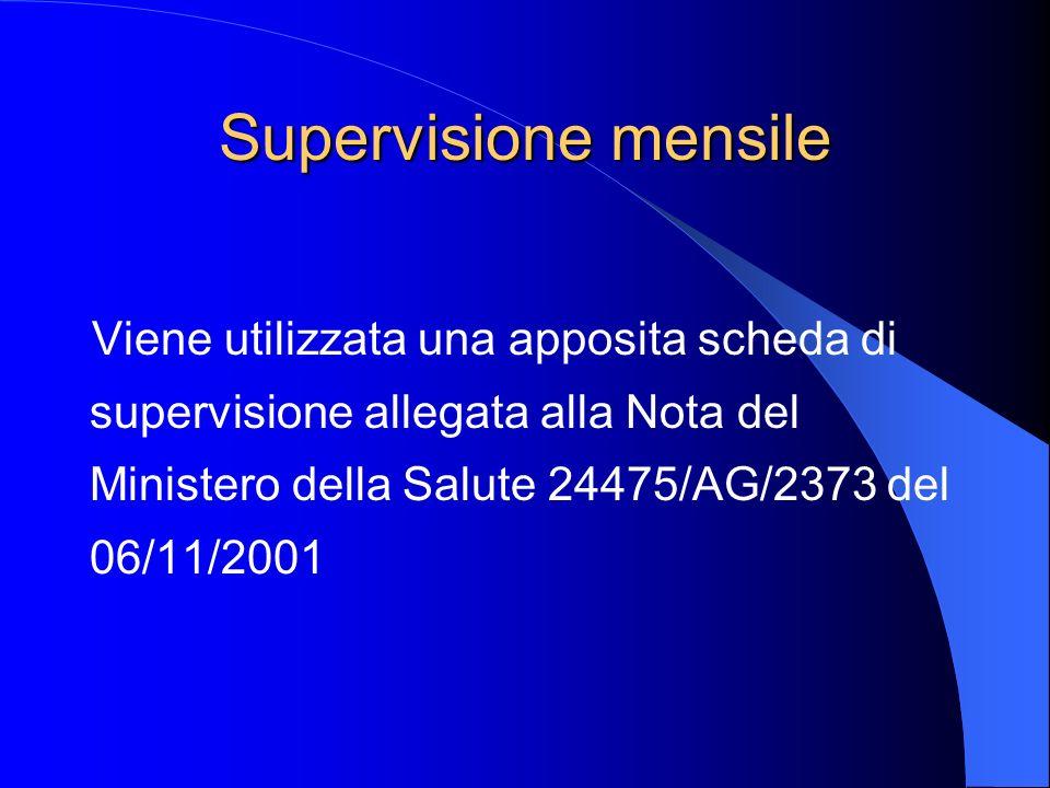 Supervisione mensile Viene utilizzata una apposita scheda di supervisione allegata alla Nota del Ministero della Salute 24475/AG/2373 del 06/11/2001.
