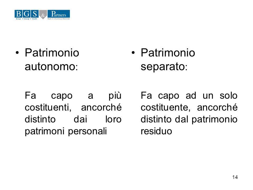 Patrimonio autonomo: Patrimonio separato: