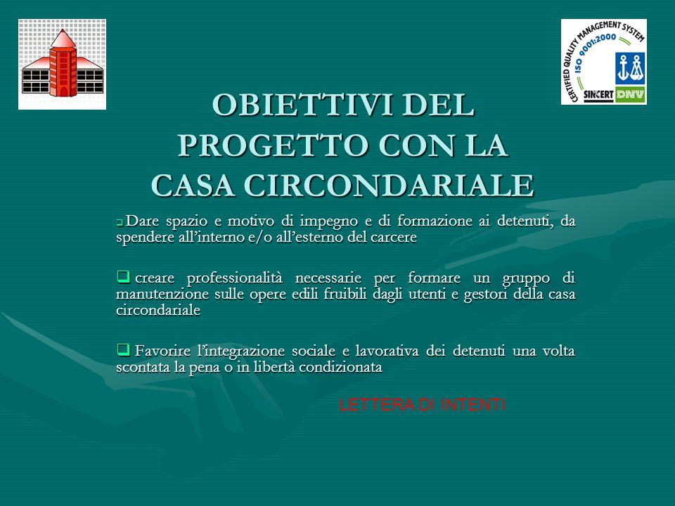OBIETTIVI DEL PROGETTO CON LA CASA CIRCONDARIALE