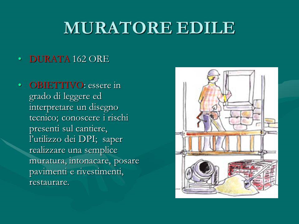 MURATORE EDILE DURATA 162 ORE