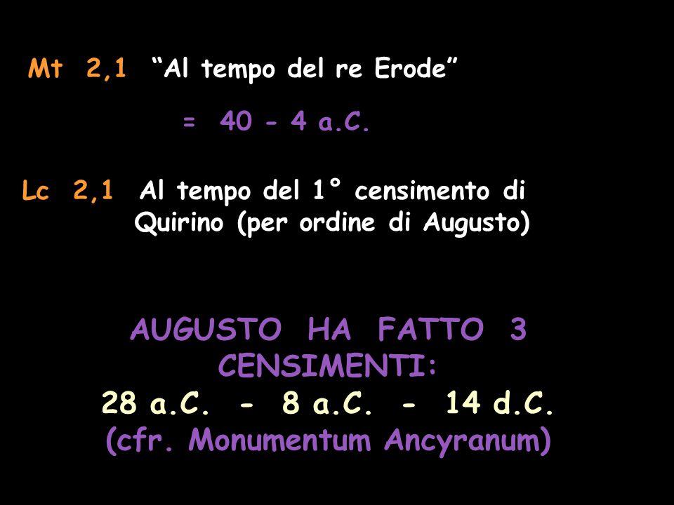 AUGUSTO HA FATTO 3 CENSIMENTI: (cfr. Monumentum Ancyranum)
