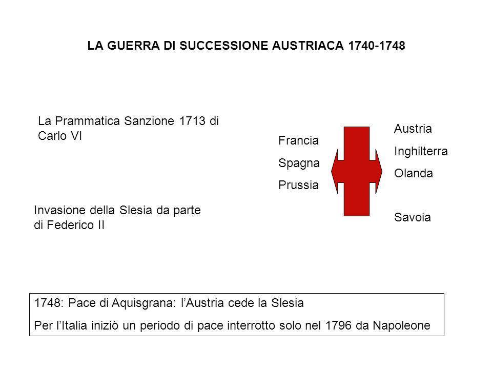 LA GUERRA DI SUCCESSIONE AUSTRIACA 1740-1748