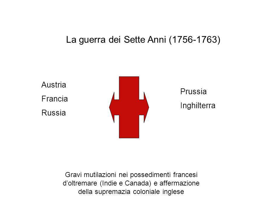 La guerra dei Sette Anni (1756-1763)