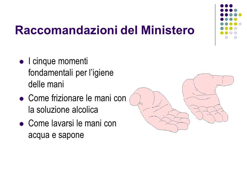 Raccomandazioni del Ministero
