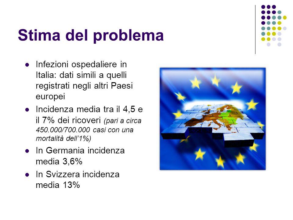 Stima del problema Infezioni ospedaliere in Italia: dati simili a quelli registrati negli altri Paesi europei.