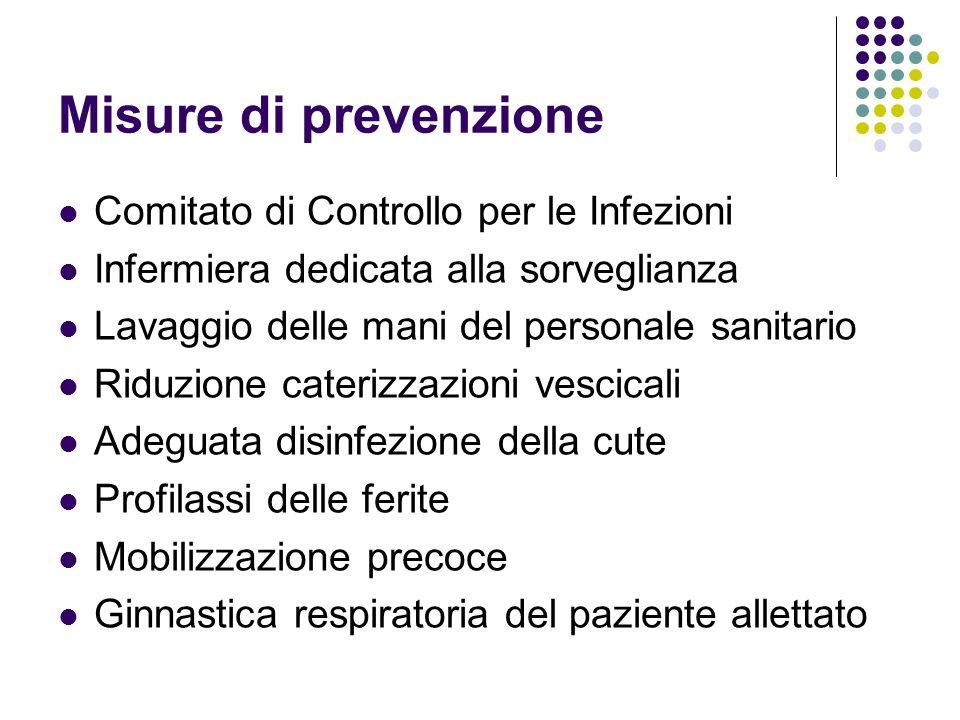 Misure di prevenzione Comitato di Controllo per le Infezioni