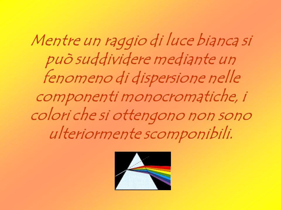 Mentre un raggio di luce bianca si può suddividere mediante un fenomeno di dispersione nelle componenti monocromatiche, i colori che si ottengono non sono ulteriormente scomponibili.