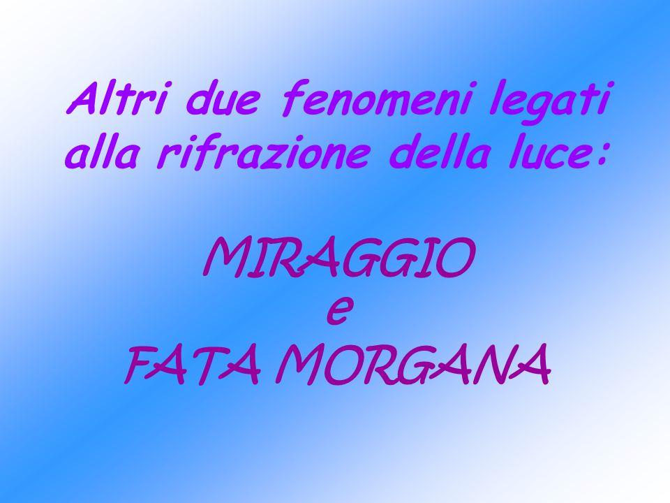 Altri due fenomeni legati alla rifrazione della luce: MIRAGGIO e FATA MORGANA